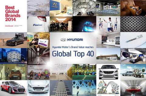 global top40
