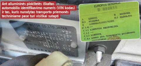 Automobilio identifikacinis numeris