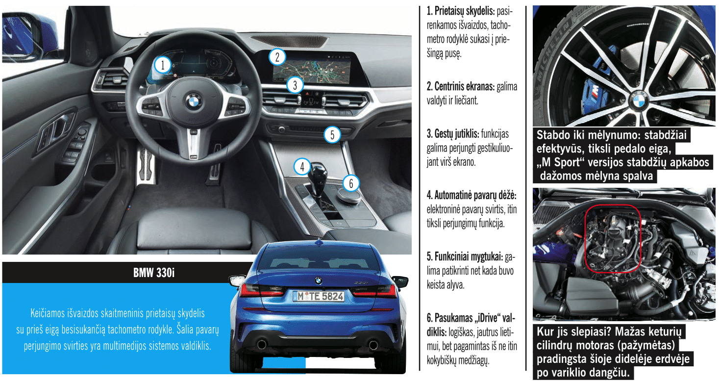 Testas BMW 330i prieš Mercedes C300